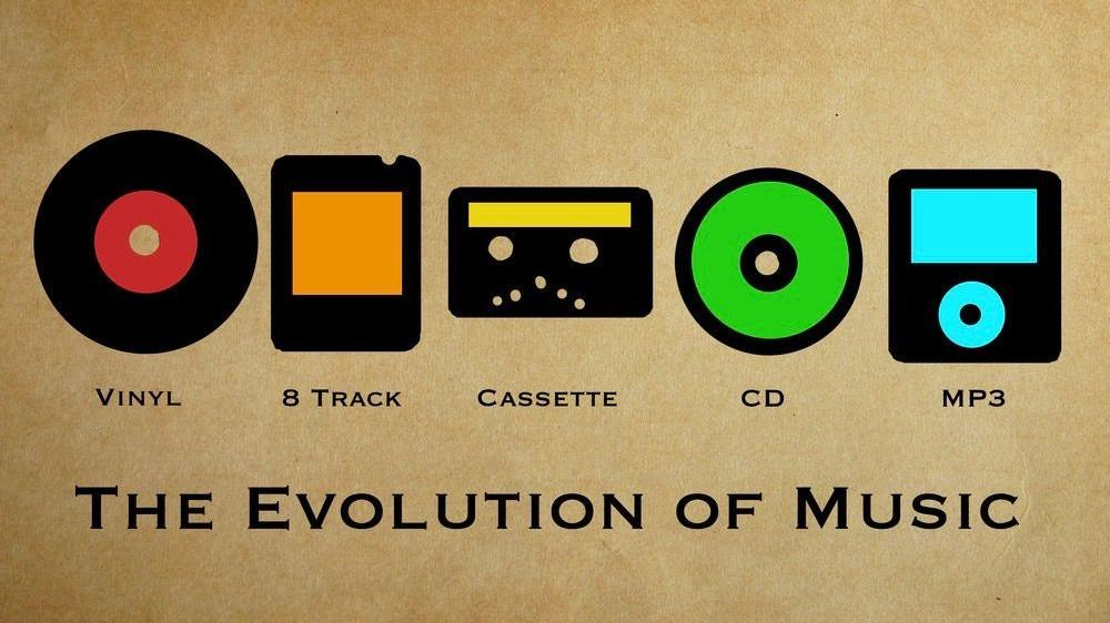 Evolution_Musik